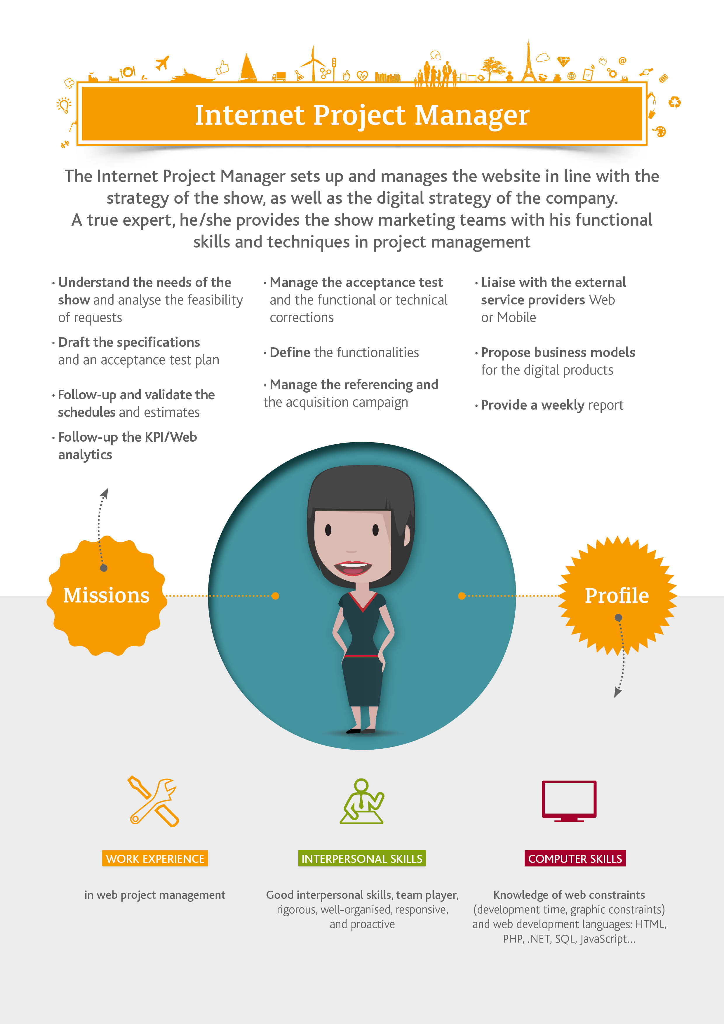 Fiches metiers-internet project manager